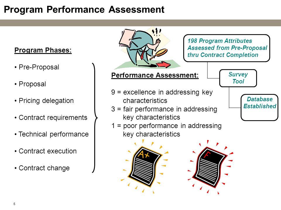 Program Performance Assessment
