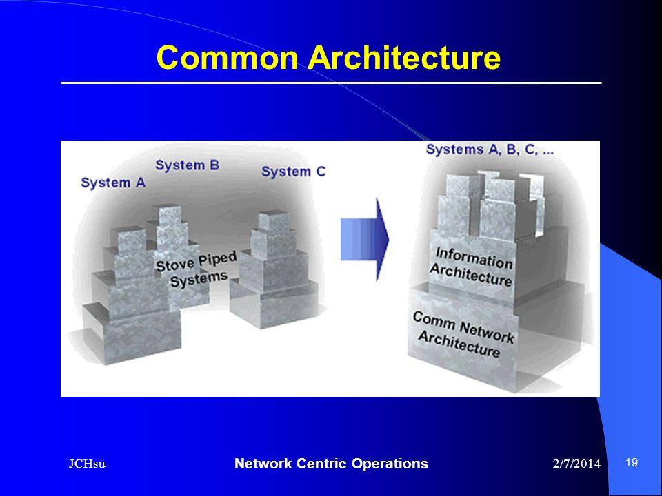 Common Architecture