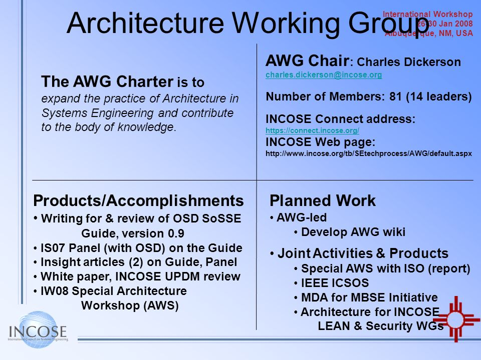 Architecture Working Group