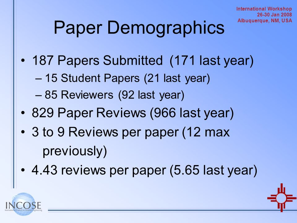 Paper Demographics 187 Papers Submitted (171 last year)