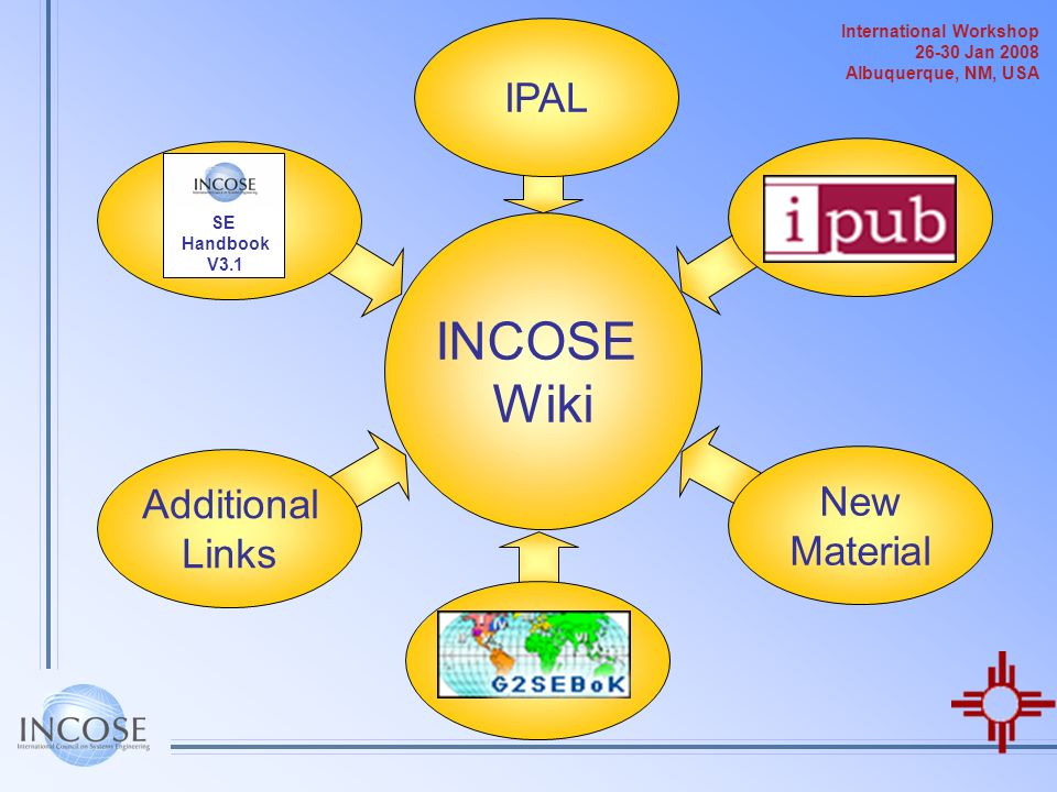 INCOSE Wiki IPAL Additional New Material Links SE Handbook V3.1
