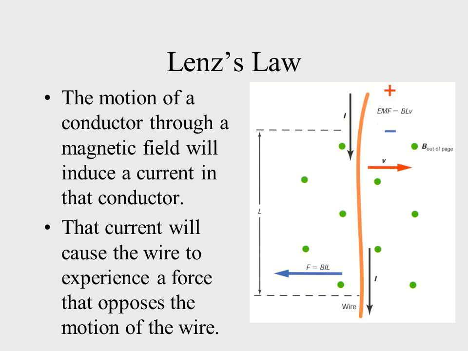 Magnetism Electromagnetism Amp Electromagnetic Induction