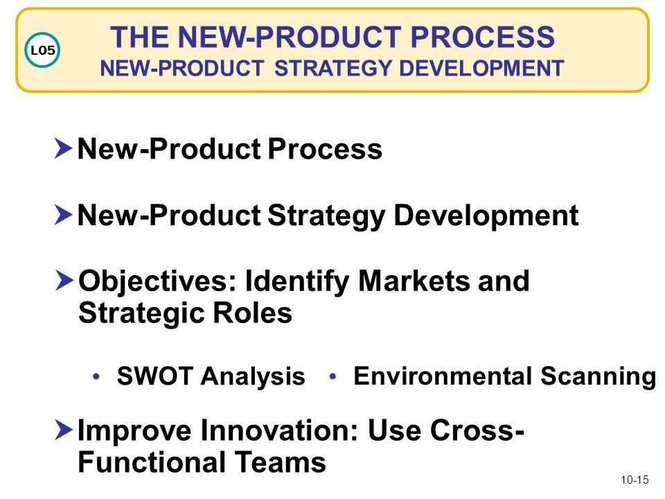 an analysis of the new product strategies and the product errors Marketing and new product development - kotler and keller's book chapter summary new product lines: new products that allow a company to enter an established market for the first time if the business analysis clears the product.