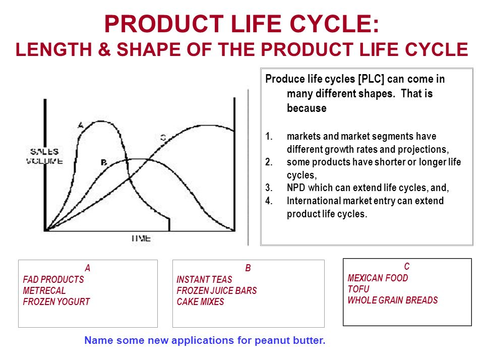 an introduction to the analysis of growth and development in a life cycle Analysis within the systems development life-cycle book 2: data analysis chapter 1 introduction put into the context of a systems development life-cycle.