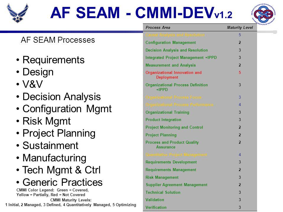 AF SEAM - CMMI-DEVv1.2 Requirements Design V&V Decision Analysis