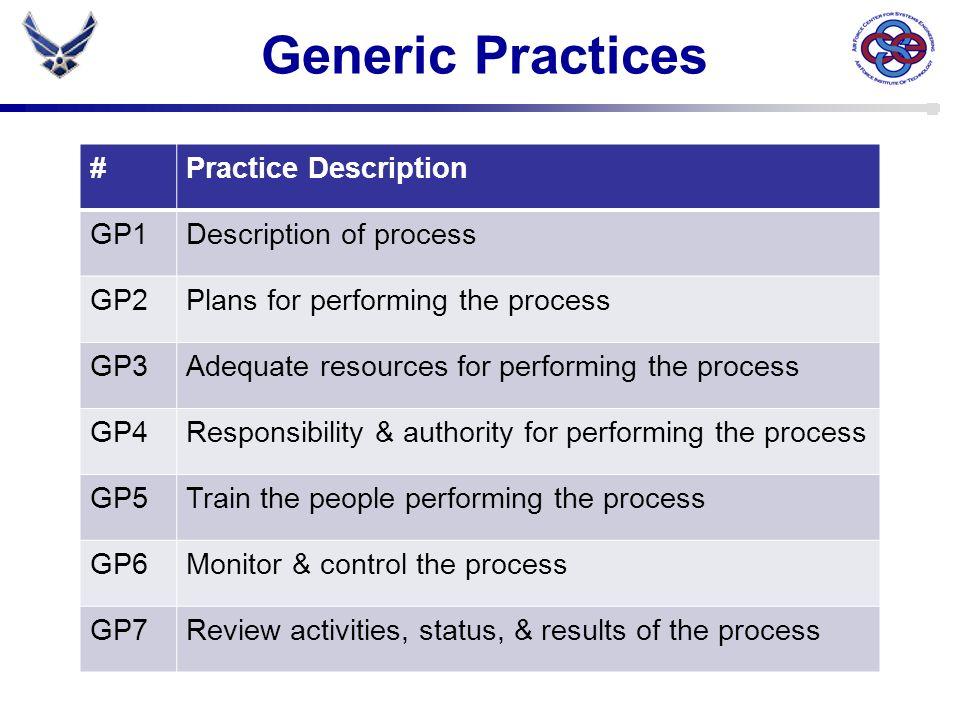 Generic Practices # Practice Description GP1 Description of process