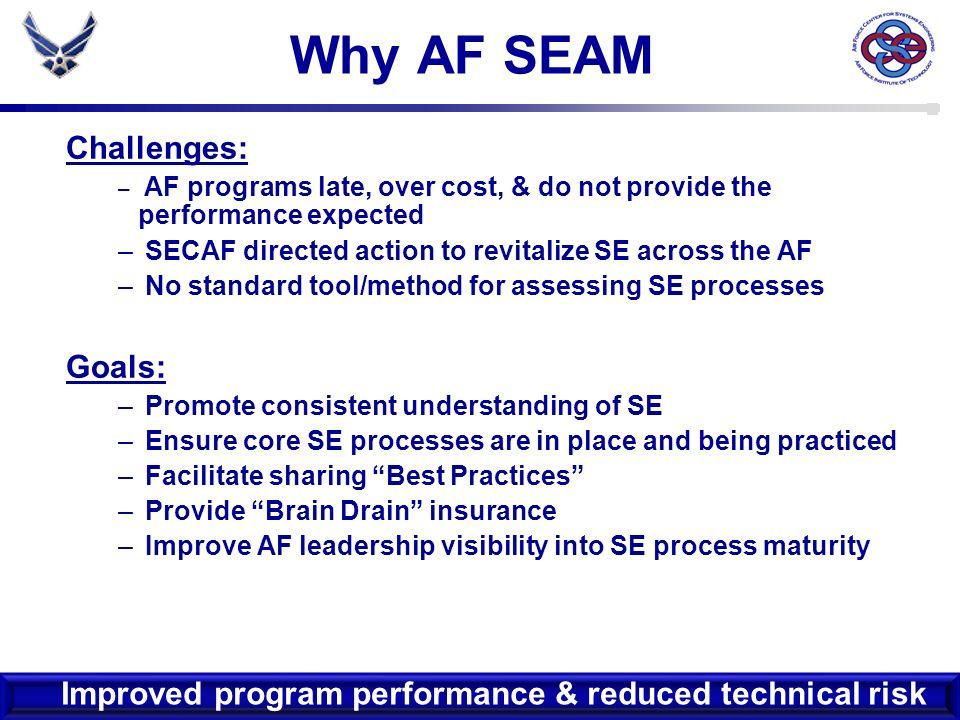Why AF SEAM Challenges: Goals:
