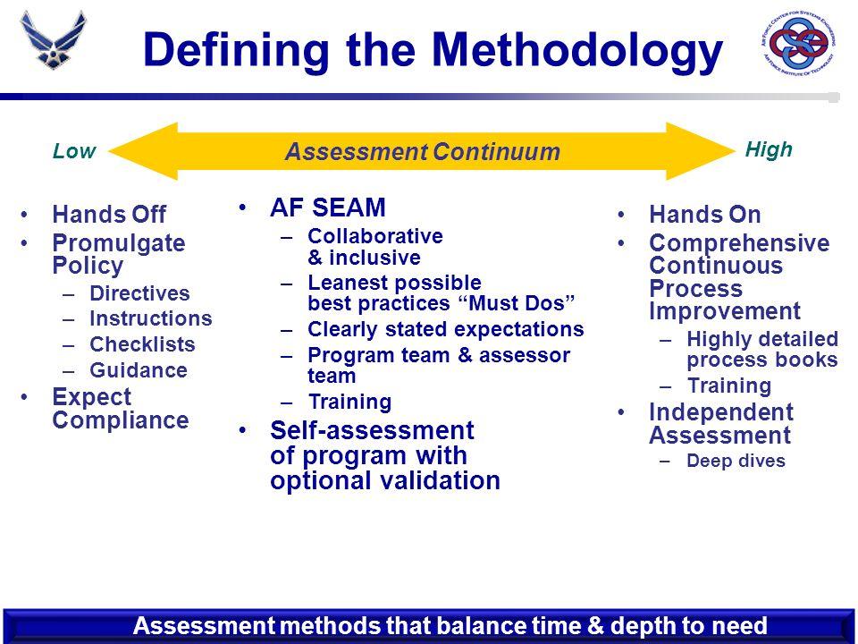 Defining the Methodology