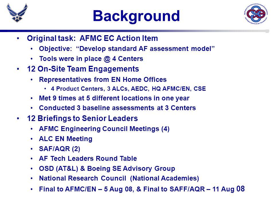 Background Original task: AFMC EC Action Item