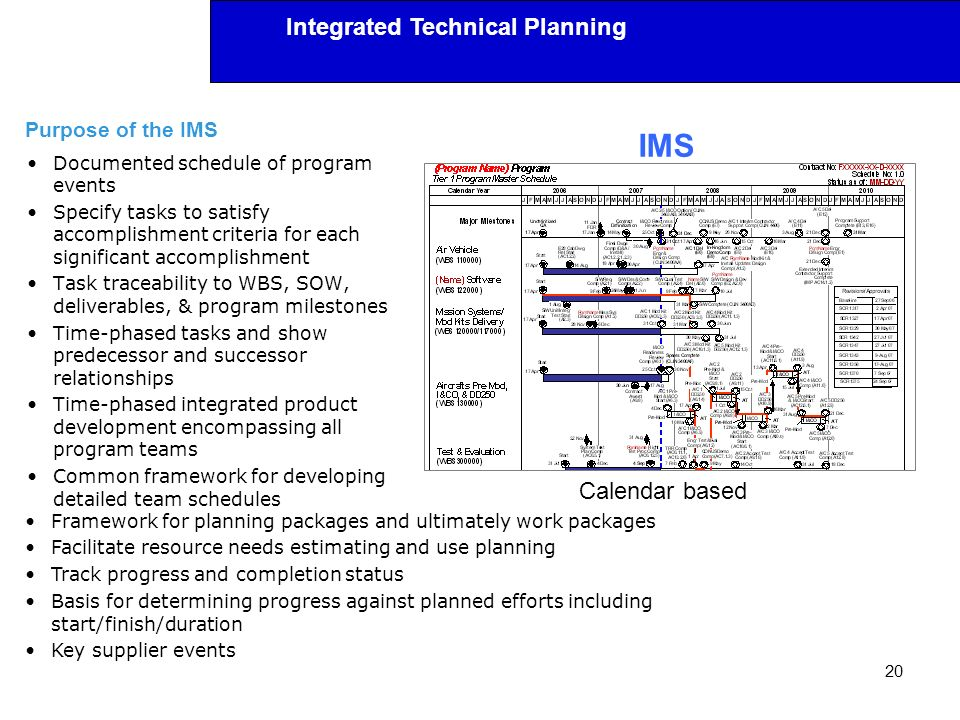 IMS Calendar based Purpose of the IMS