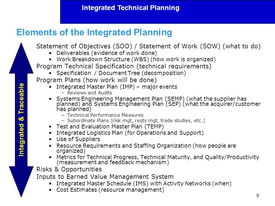 Elements of the Integrated Planning