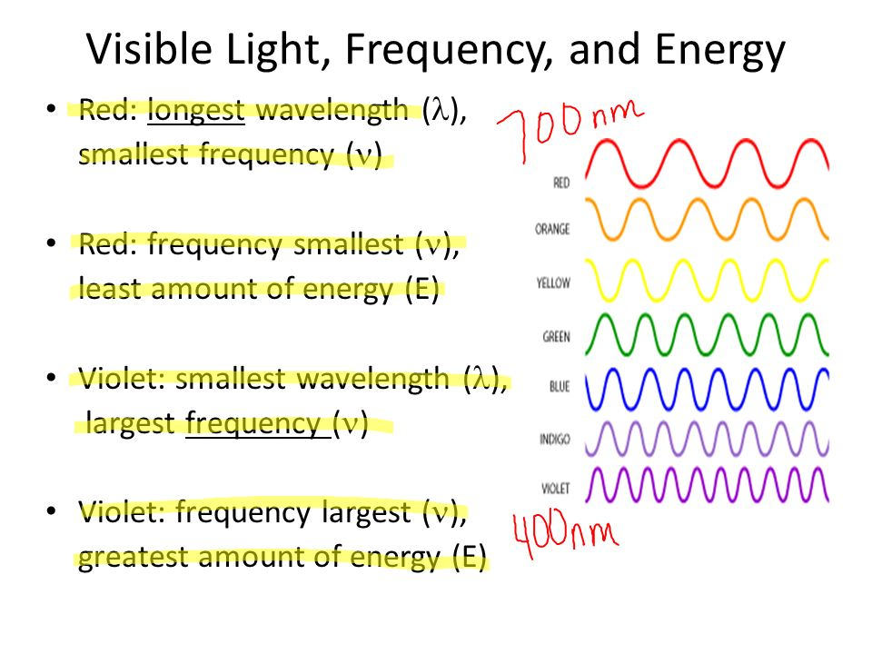 Bresenham Line Drawing Algorithm With Example Pdf : Electromagnetic radiation and light ppt download