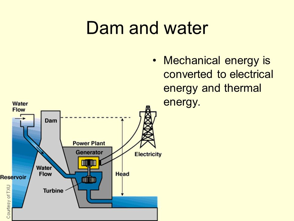Electrical Mechanical Energy : Energy transformations ppt download