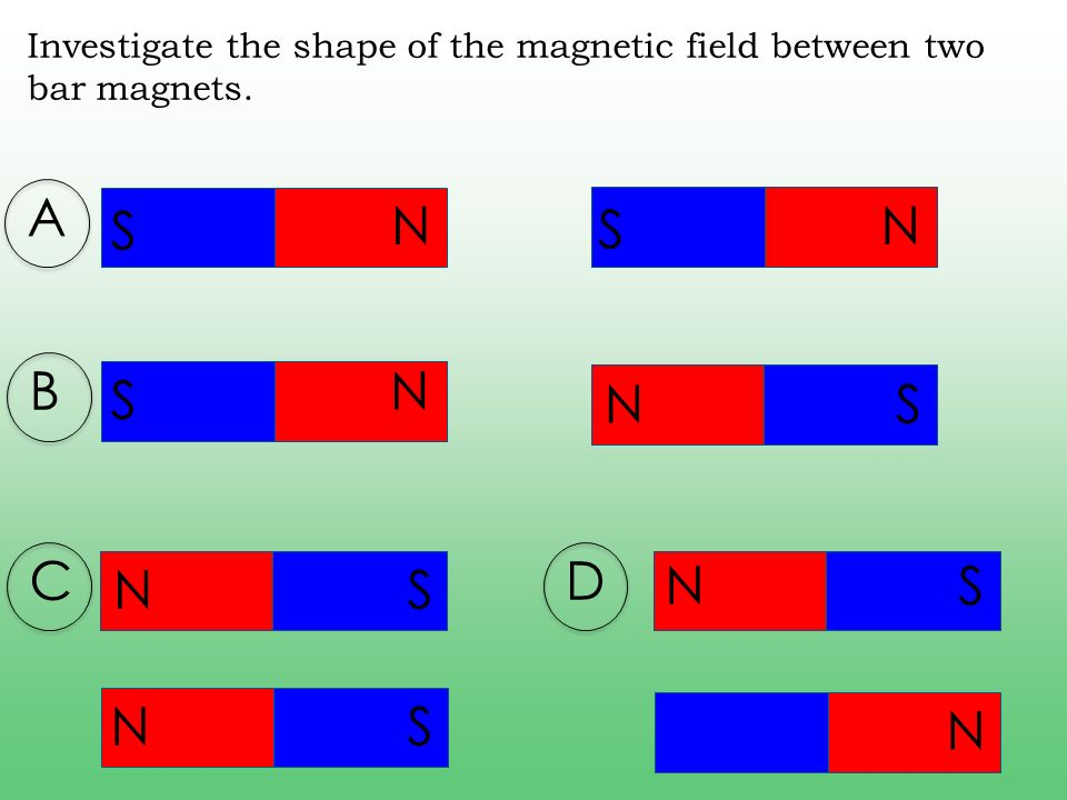Magnetic Field Lines For A Wire MAGNETISM AND ELECTROM...