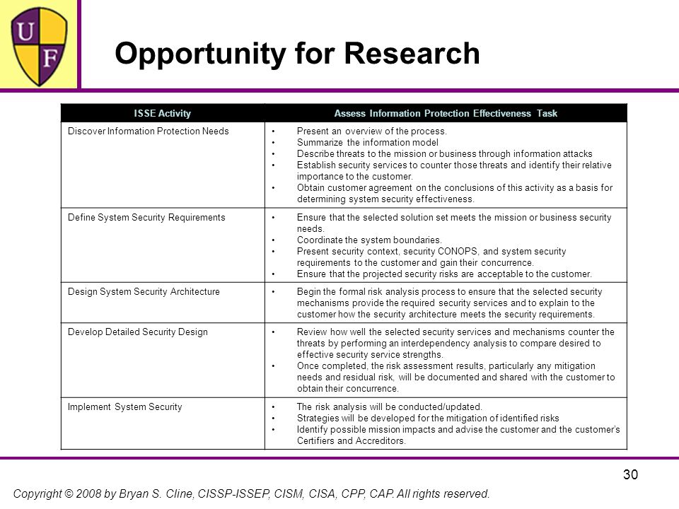 Opportunity for Research