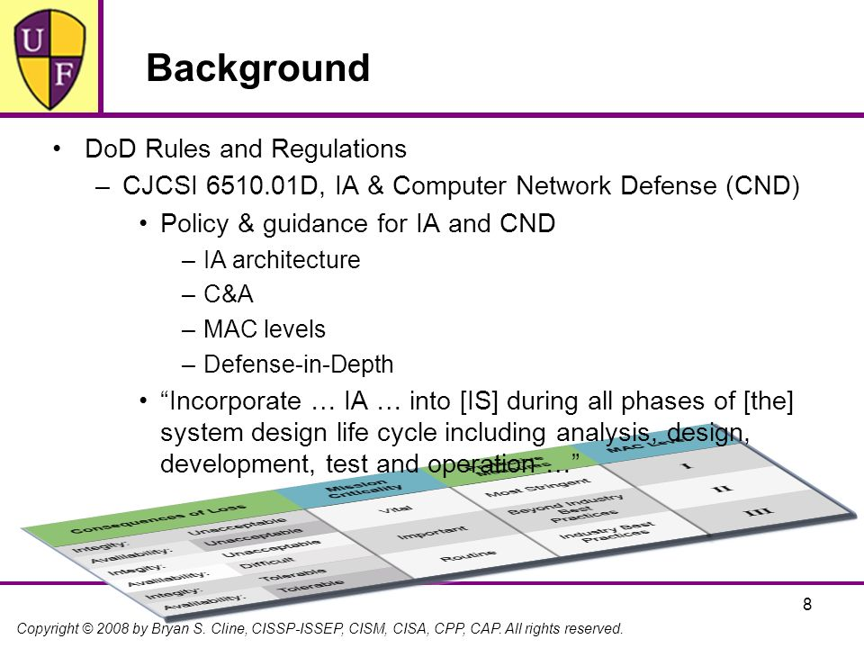 Background DoD Rules and Regulations