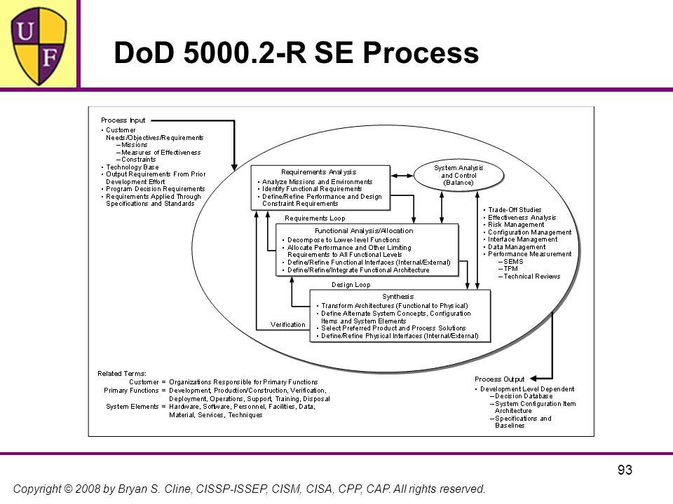 DoD 5000.2-R SE Process