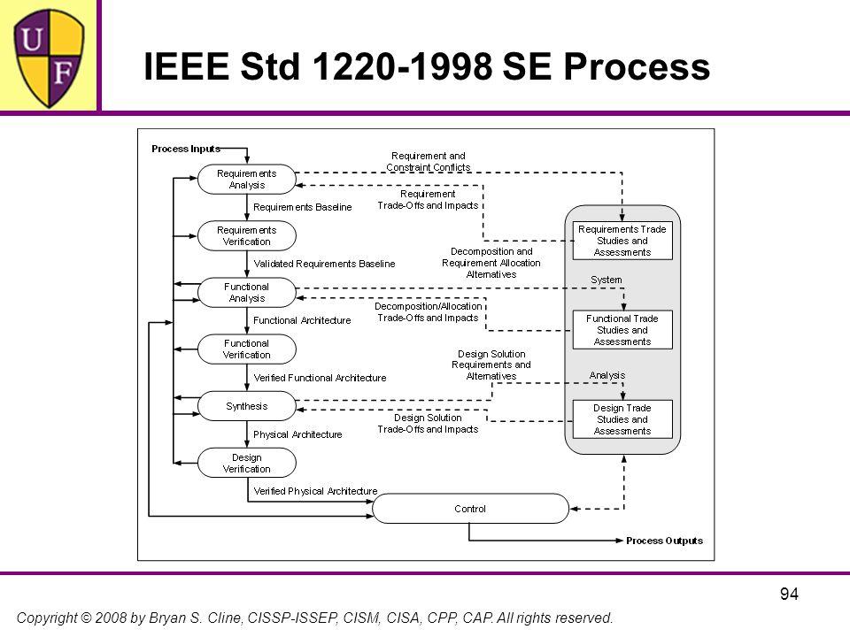 IEEE Std 1220-1998 SE Process