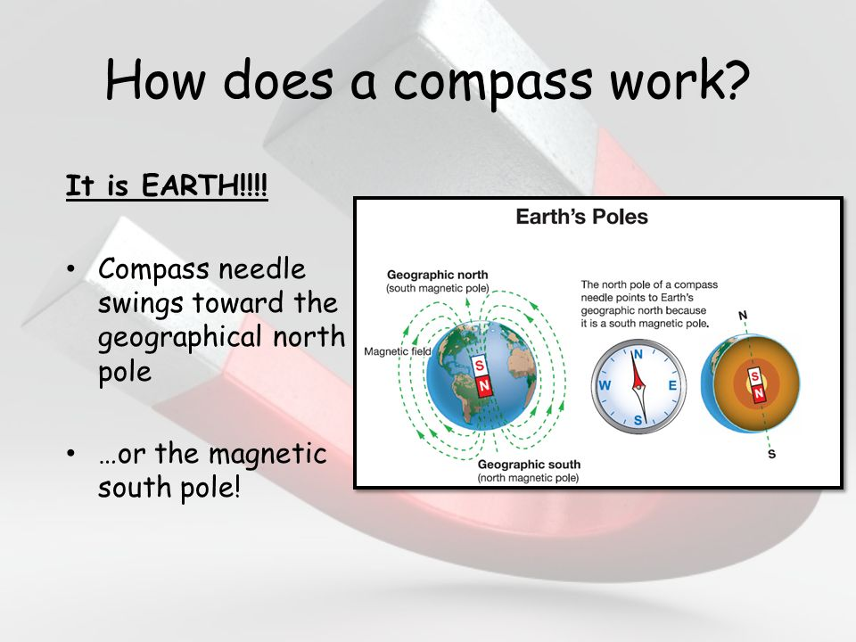 Foundations of physical science ppt download for How do foundations work
