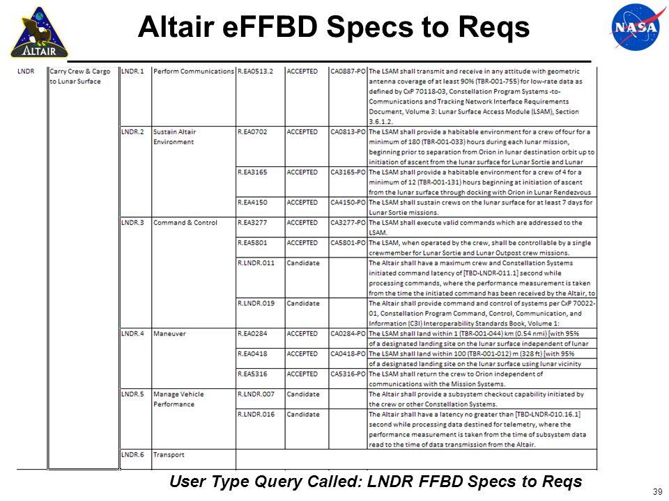 Altair eFFBD Specs to Reqs