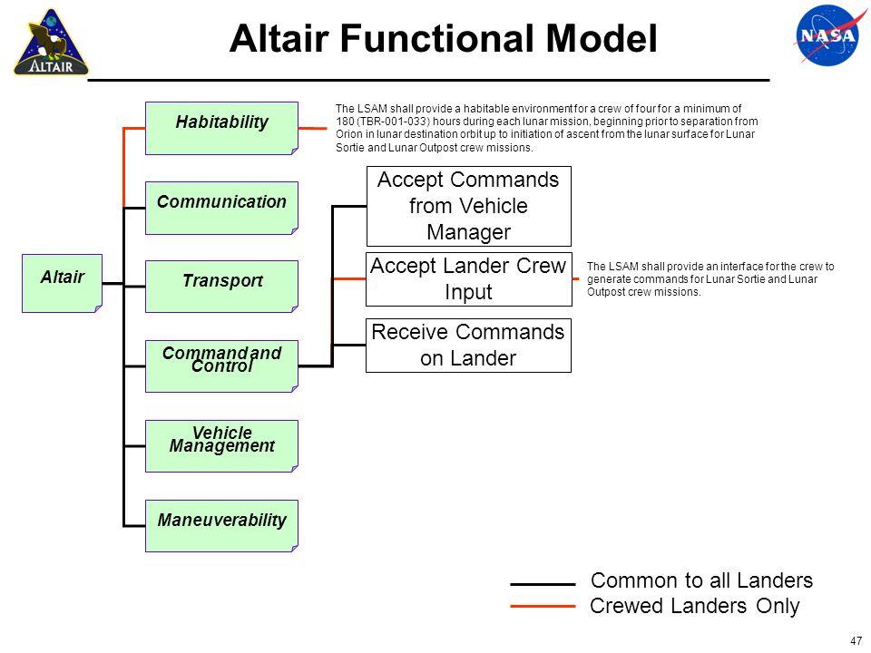 Altair Functional Model