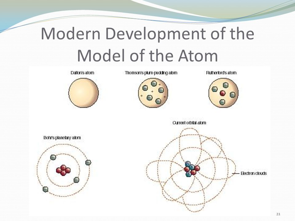 development of the atomic theory essay Thomson atomic model, earliest theoretical description of the inner structure of  atoms, proposed about 1900 by william thomson (lord kelvin) and strongly.