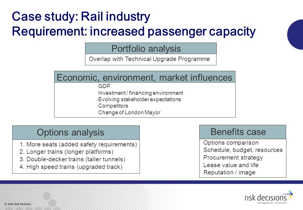 Case study: Rail industry Requirement: increased passenger capacity