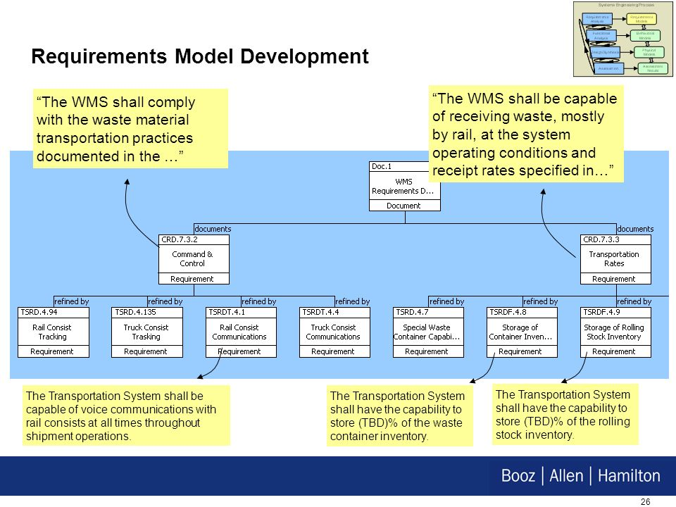 Requirements Model Development