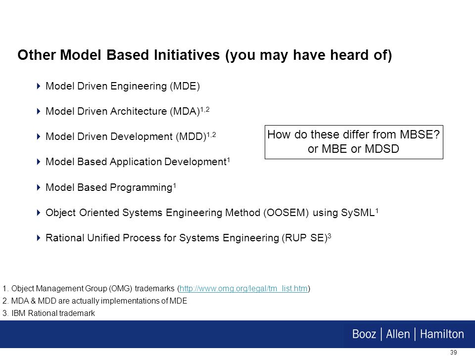 Other Model Based Initiatives (you may have heard of)