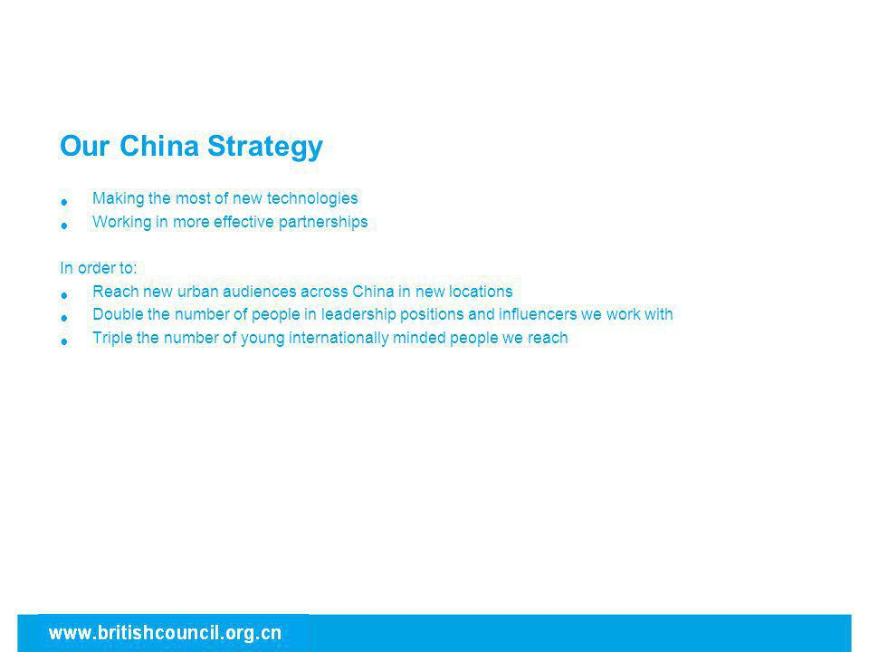 Our China Strategy Making the most of new technologies