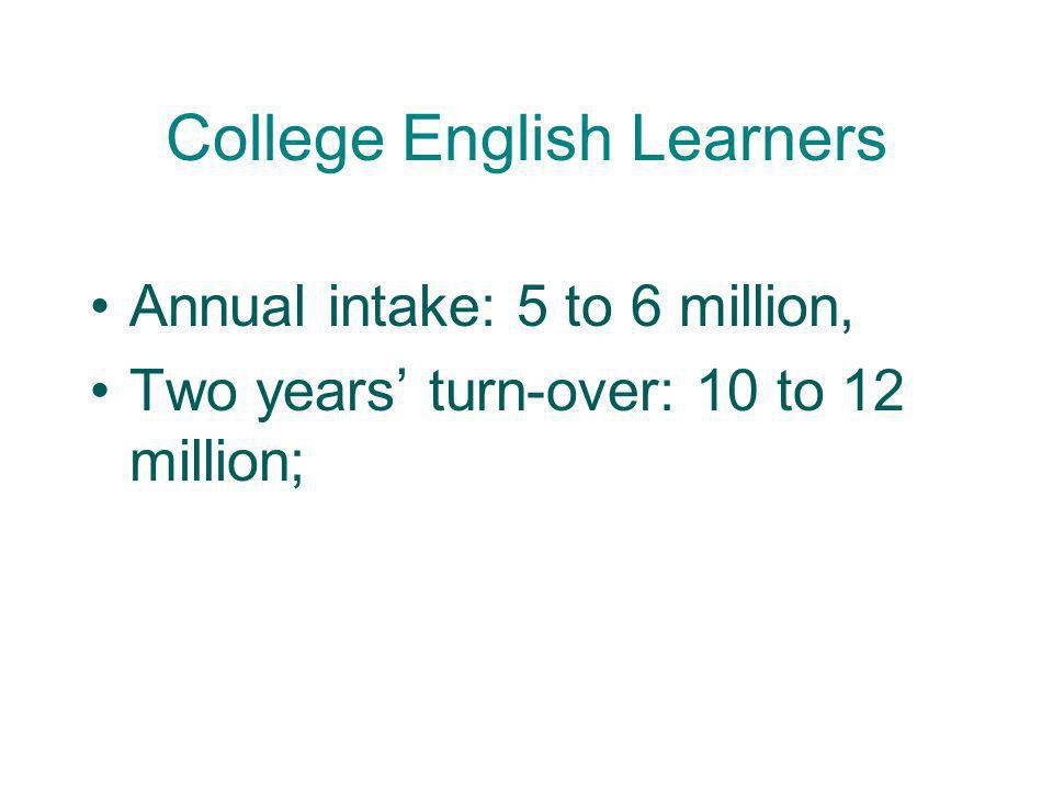 College English Learners