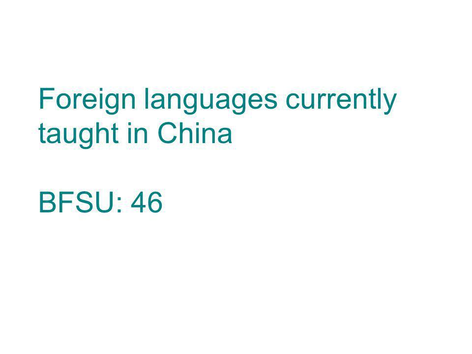 Foreign languages currently taught in China BFSU: 46