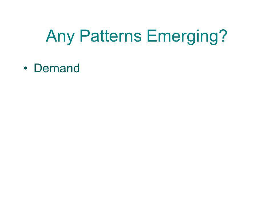 Any Patterns Emerging Demand
