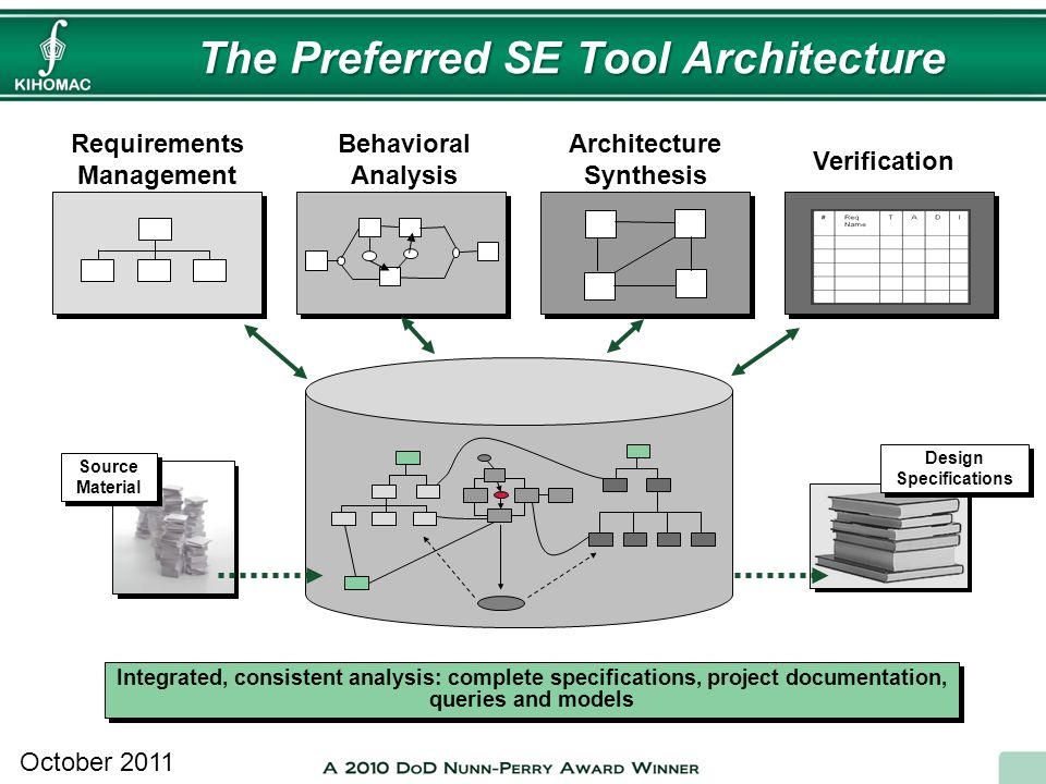 Model Based Systems Engineering Tool Review Comparison