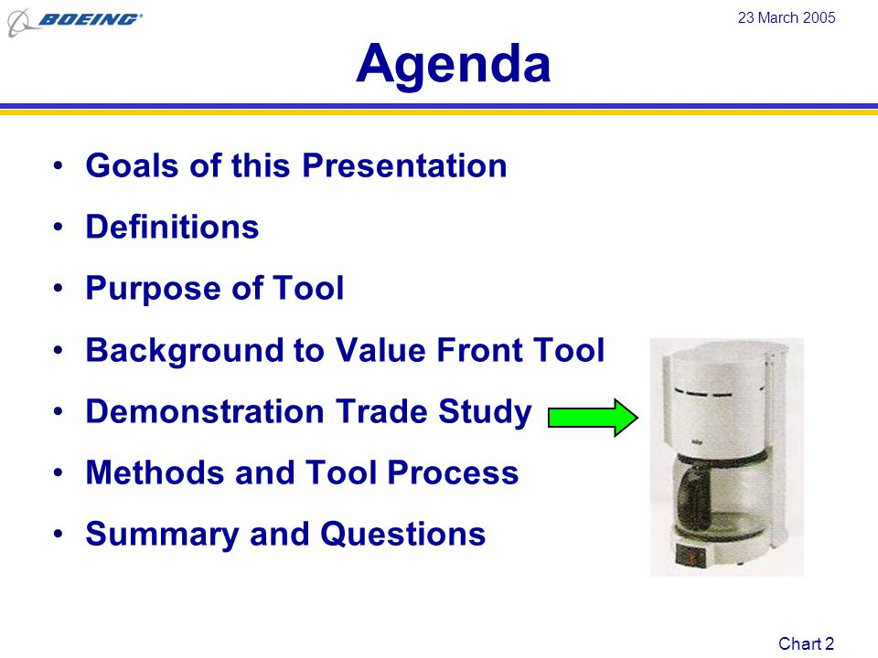 Agenda Goals of this Presentation Definitions Purpose of Tool