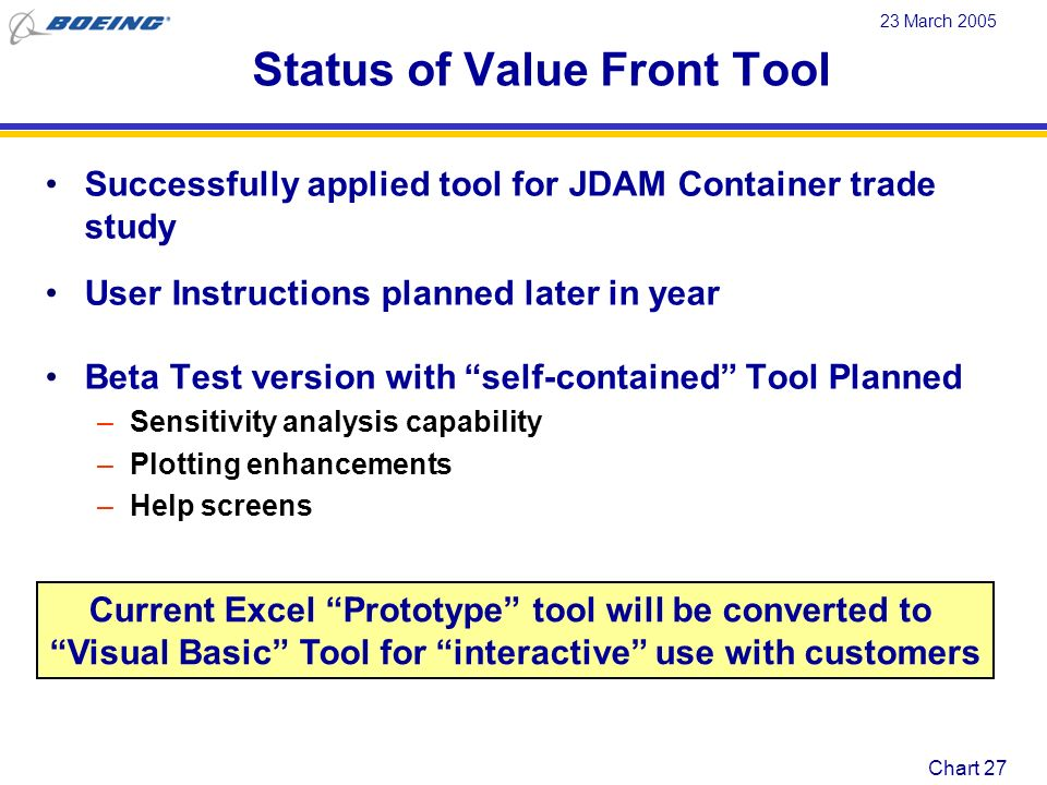 Status of Value Front Tool