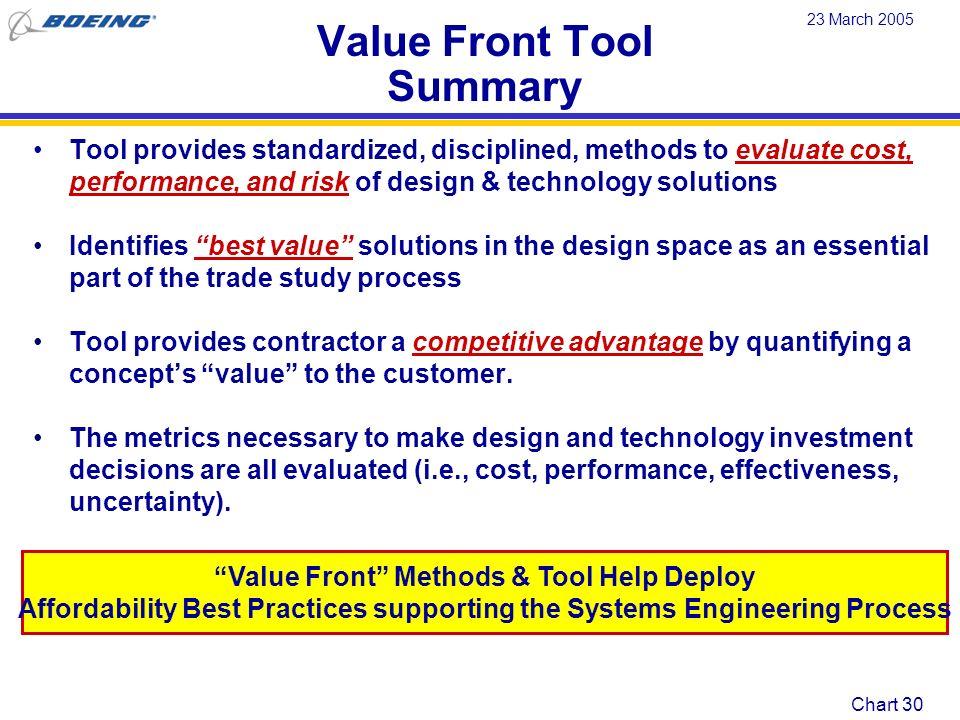 Value Front Tool Summary