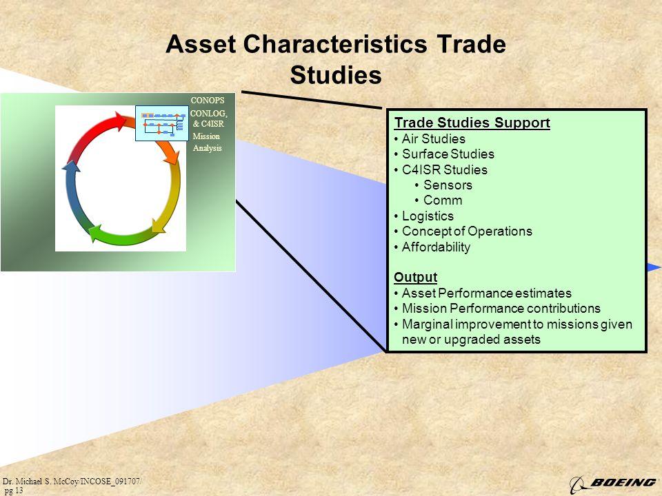 Asset Characteristics Trade Studies