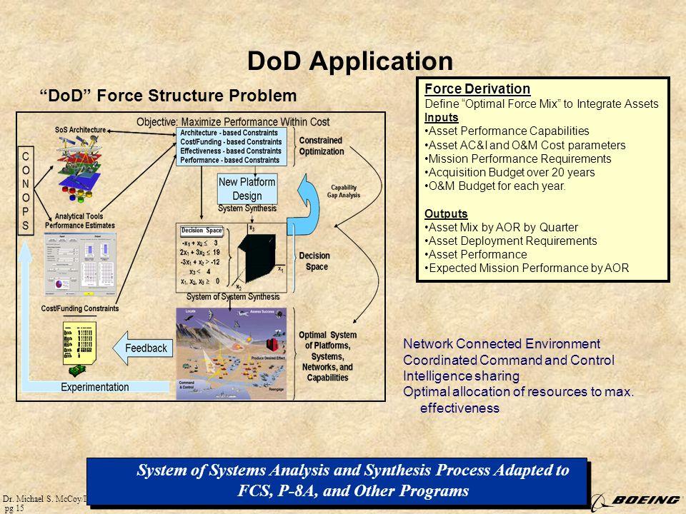 DoD Application DoD Force Structure Problem