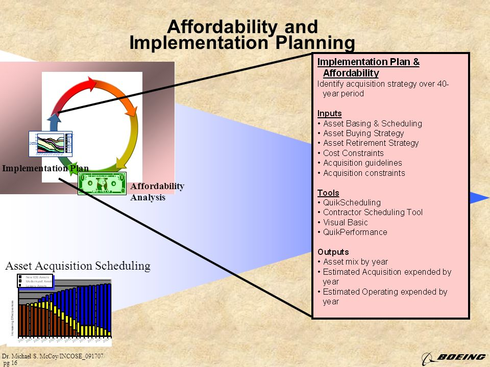 Affordability and Implementation Planning
