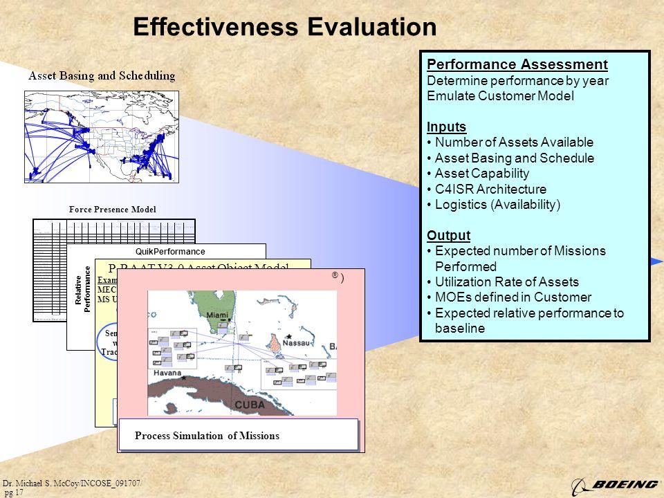 Effectiveness Evaluation
