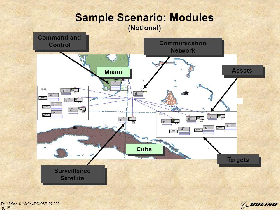 Sample Scenario: Modules (Notional)
