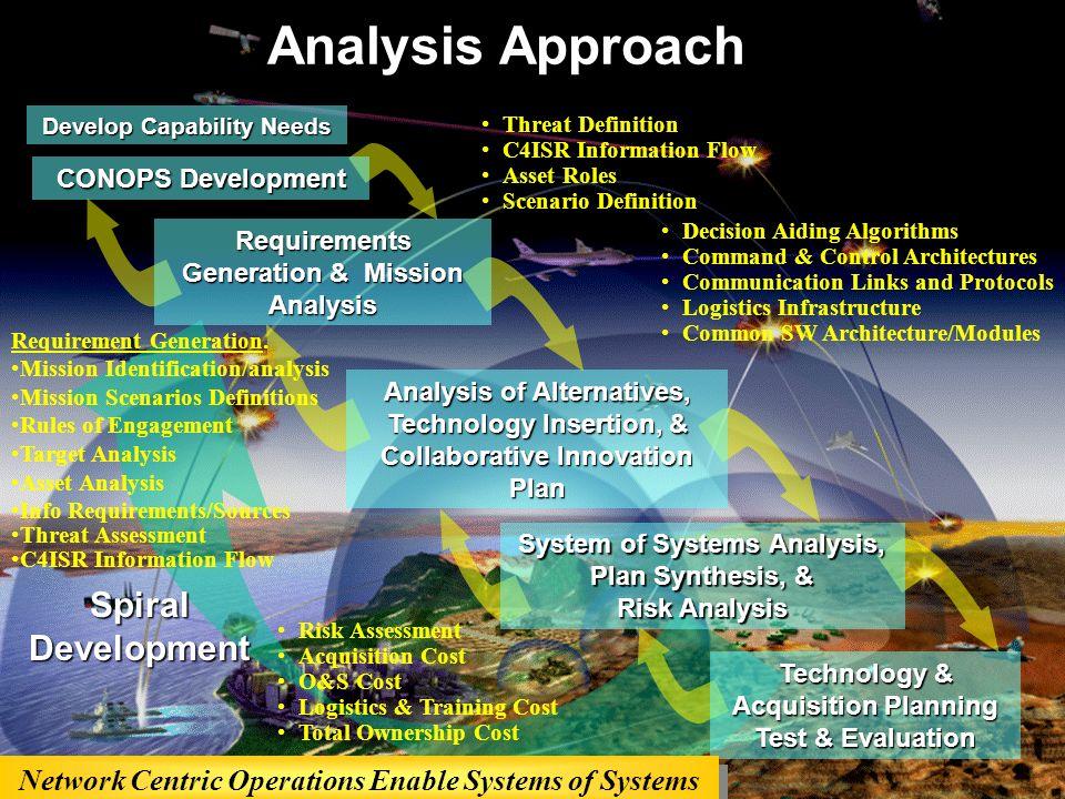 Analysis Approach Spiral Development