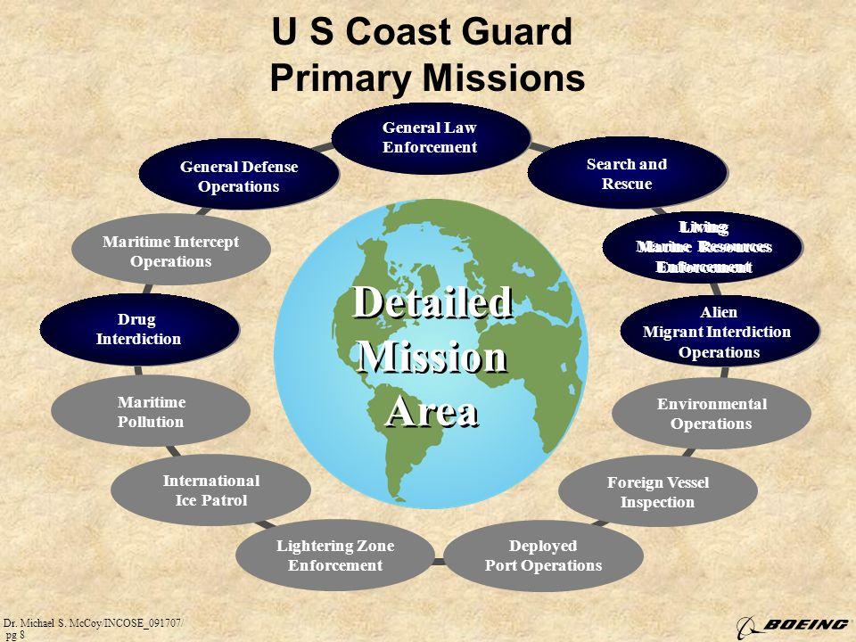 U S Coast Guard Primary Missions