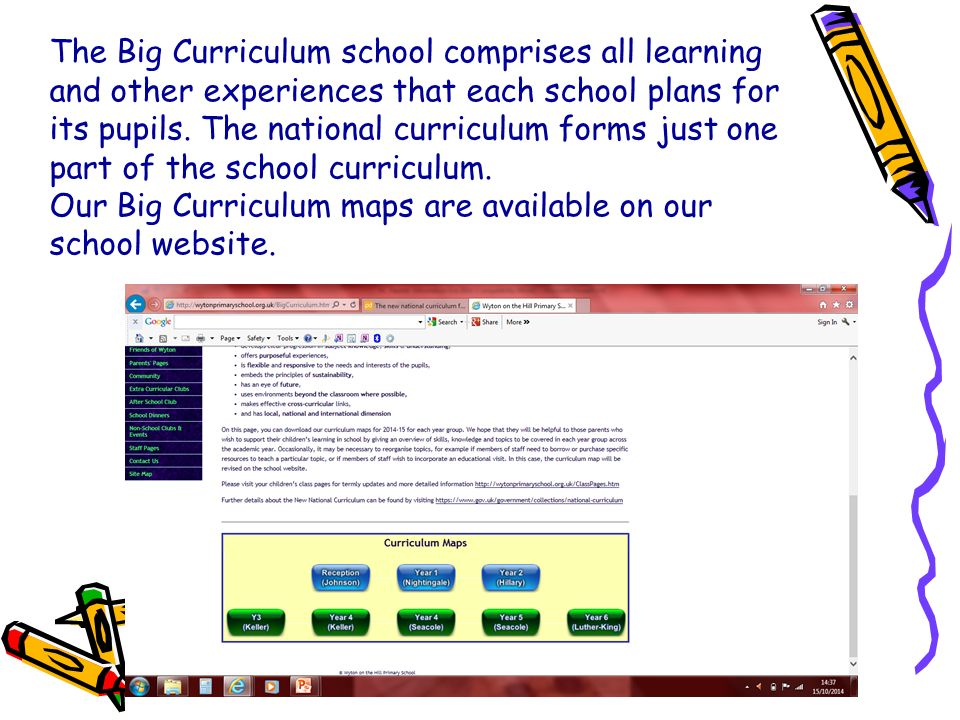 The Big Curriculum school comprises all learning and other experiences that each school plans for its pupils. The national curriculum forms just one part of the school curriculum.