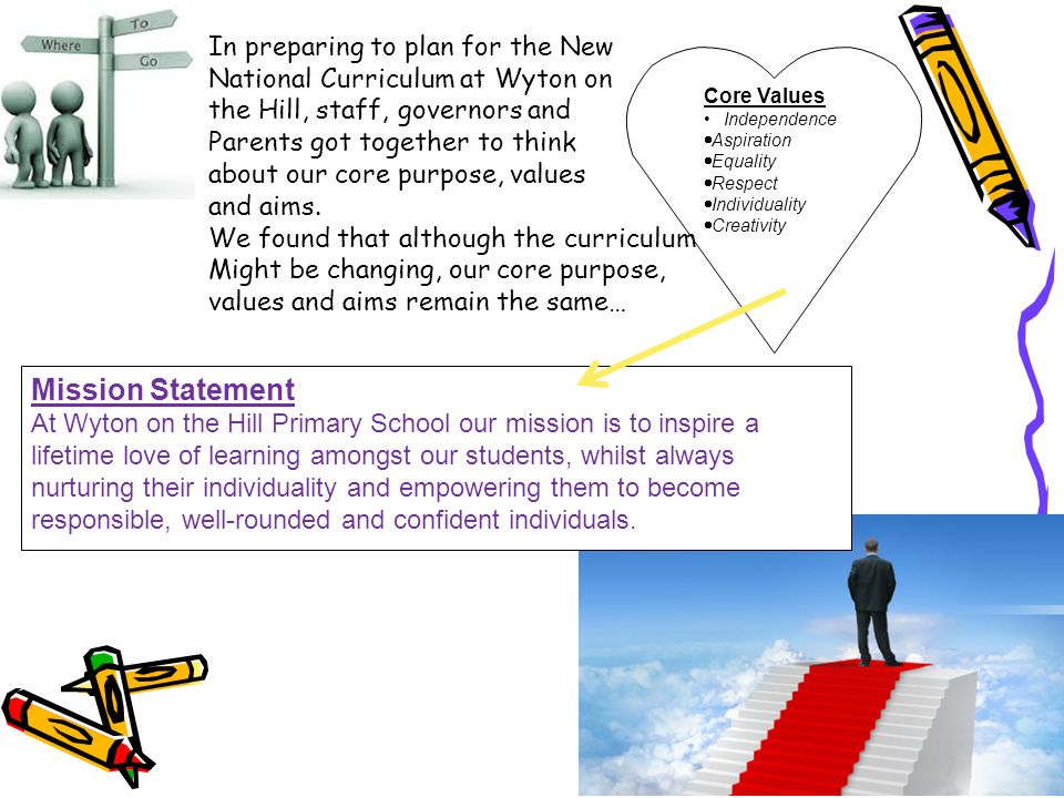 Mission Statement In preparing to plan for the New