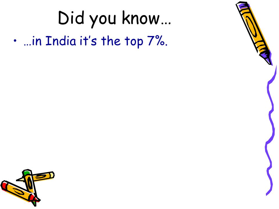 Did you know… …in India it's the top 7%.