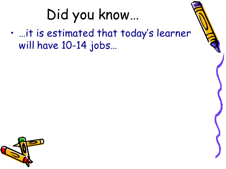 Did you know… …it is estimated that today's learner will have jobs…