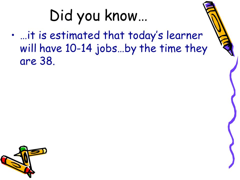 Did you know… …it is estimated that today's learner will have jobs…by the time they are 38.
