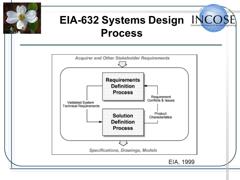EIA-632 Systems Design Process
